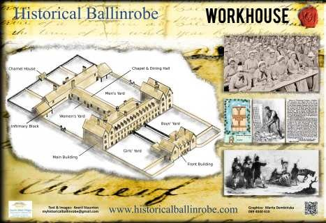 Photo: Illustrative image for the 'Workhouse Ballinrobe, Co. Mayo, Ireland' page